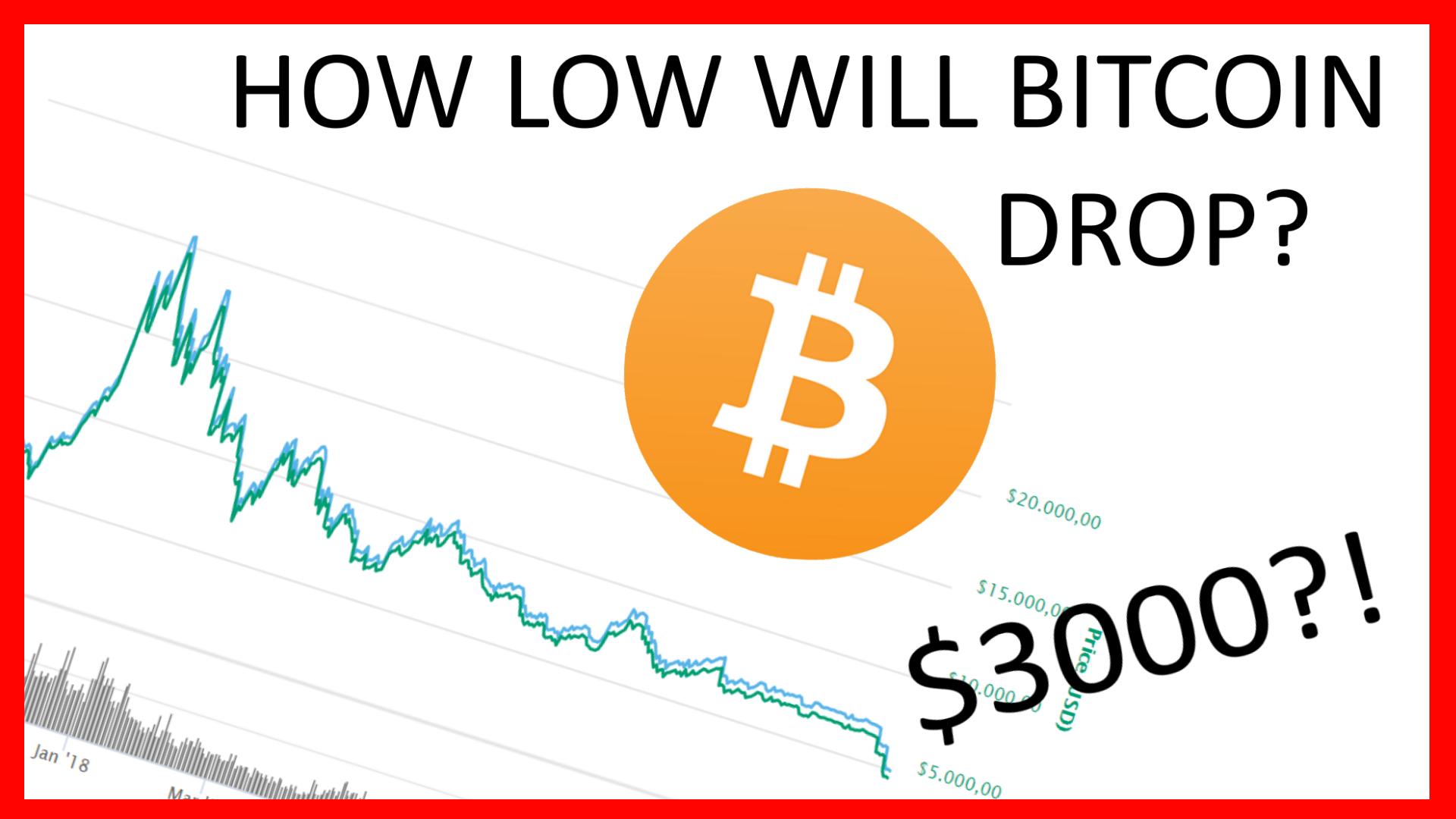 bitcoin autor câți dolari pe bitcoin